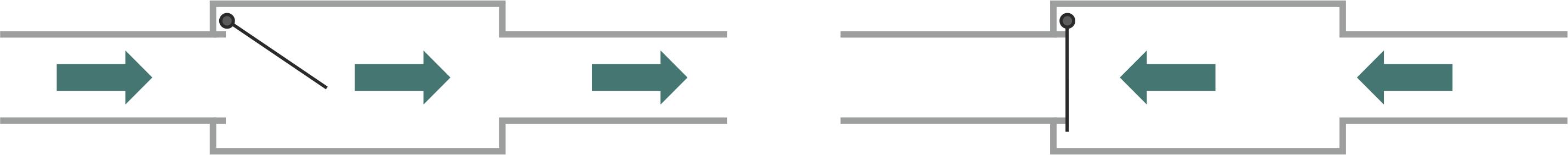 Prinzipskizze Funktionsweise einer Rückstauklappe